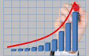 Investeringen in startups